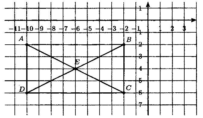 ГДЗ Виленкин 6 класс математика номер 1398