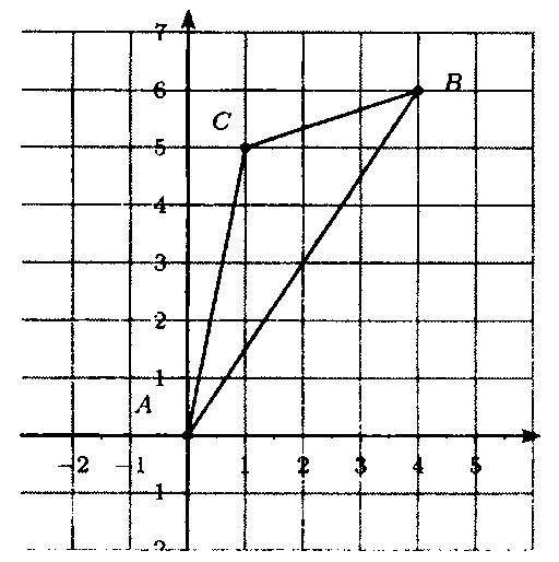 ГДЗ Виленкин 6 класс математика номер 1399