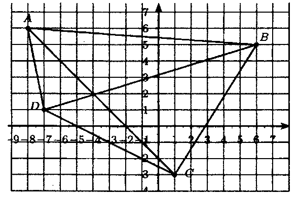 ГДЗ Виленкин 6 класс математика номер 1418