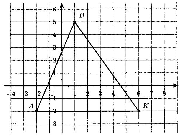 ГДЗ Виленкин 6 класс математика номер 1420
