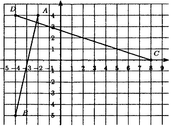 ГДЗ Виленкин 6 класс математика номер 1428