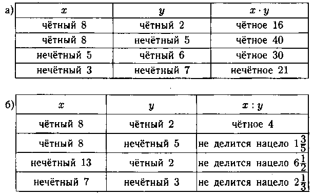 ГДЗ Виленкин 6 класс математика номер 144