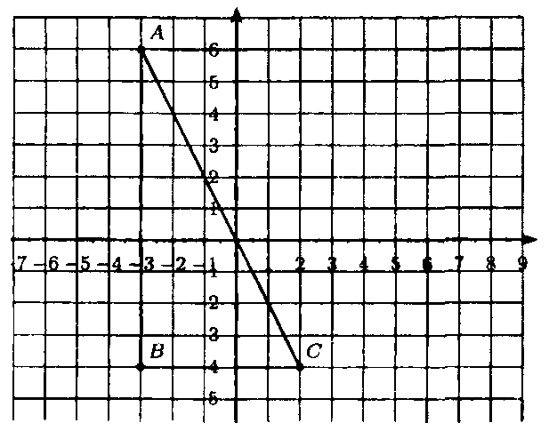 ГДЗ Виленкин 6 класс математика номер 1533