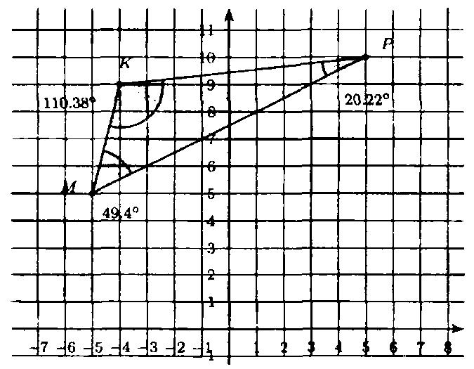 ГДЗ Виленкин 6 класс математика номер 1534