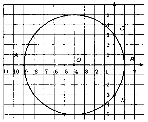 ГДЗ Виленкин 6 класс математика номер 1536