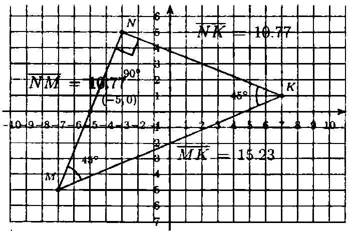 ГДЗ Виленкин 6 класс математика номер 1571